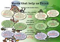 Words that help us Think